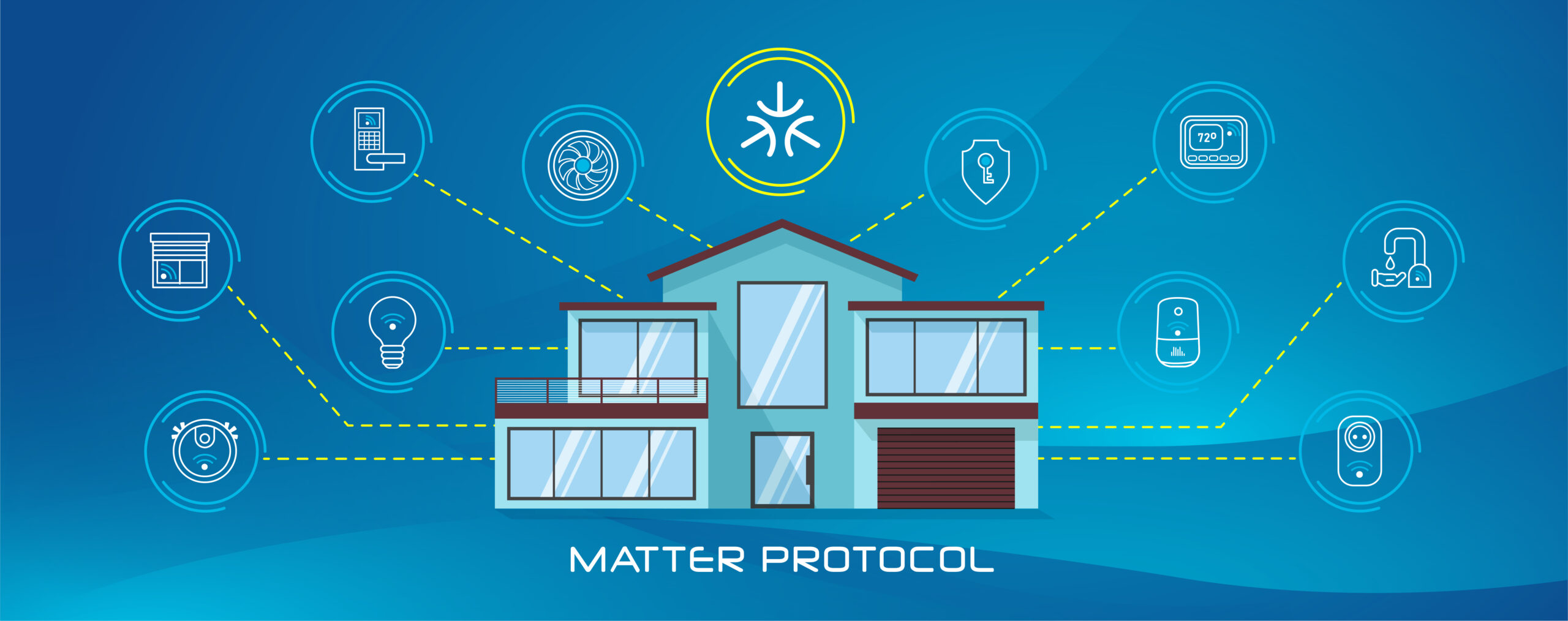 Matter Devices and Protocol